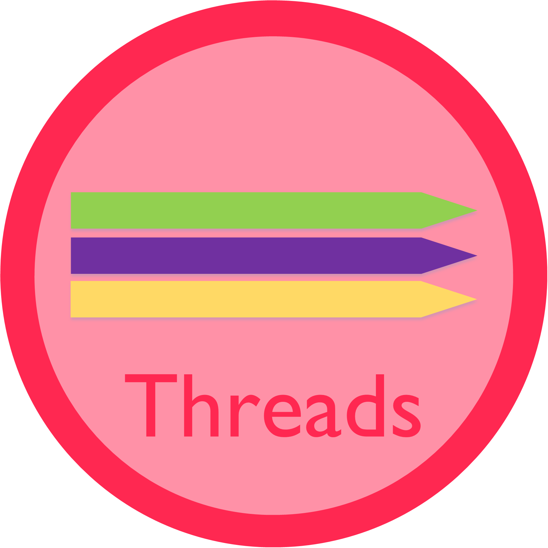 threads java
